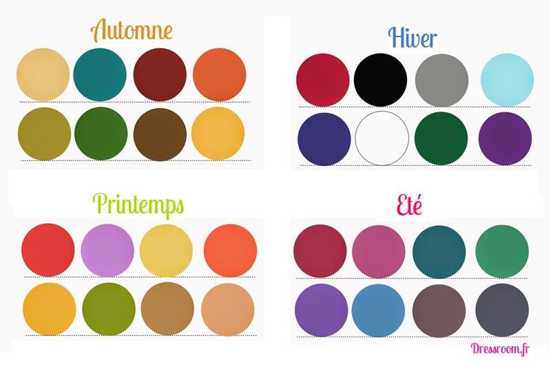 colorimétrie 4 saisons